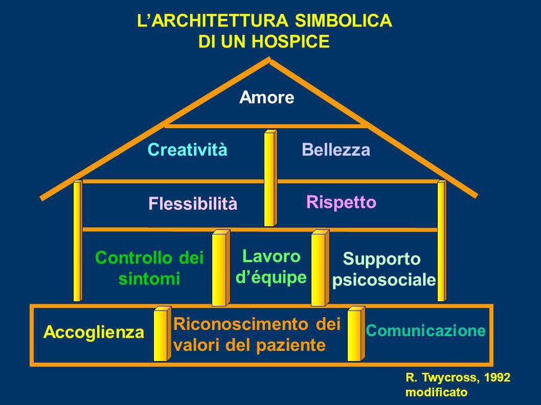 L'ARCHITETTURA SIMBOLICA DI UN HOSPICE