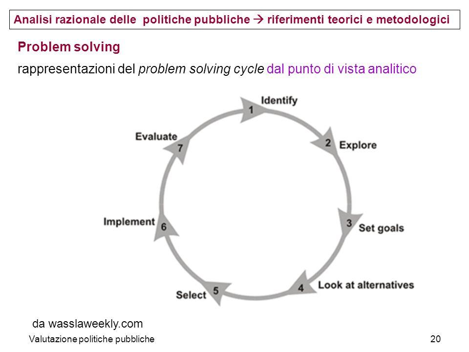 Analisi razionale delle politiche pubbliche  riferimenti teorici e metodologici