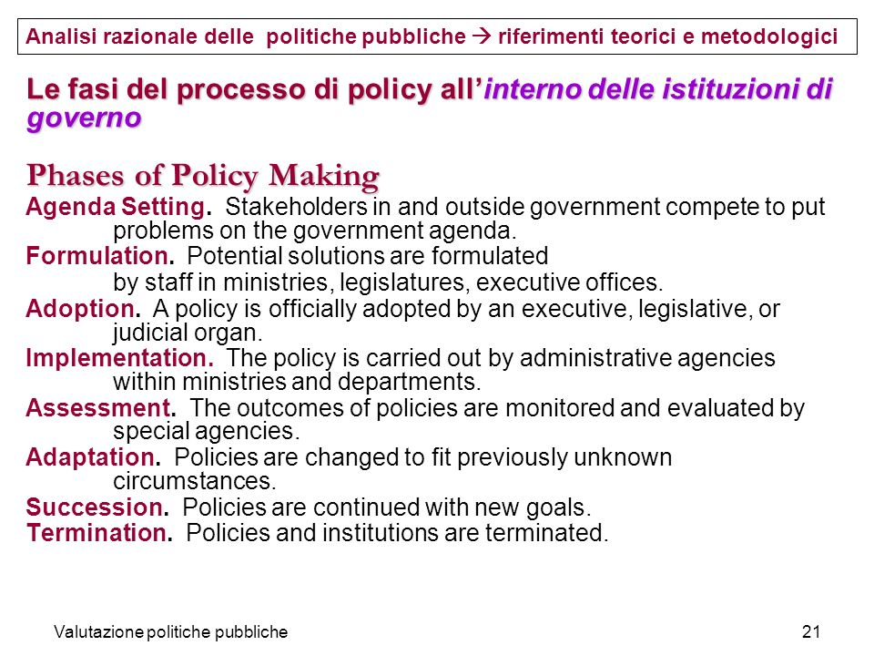 Phases of Policy Making