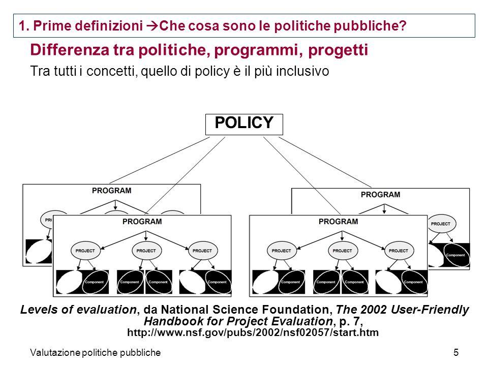 Differenza tra politiche, programmi, progetti