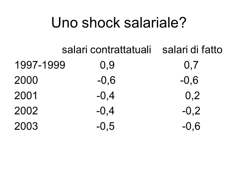 Uno shock salariale salari contrattatuali salari di fatto