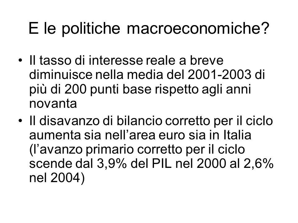 E le politiche macroeconomiche