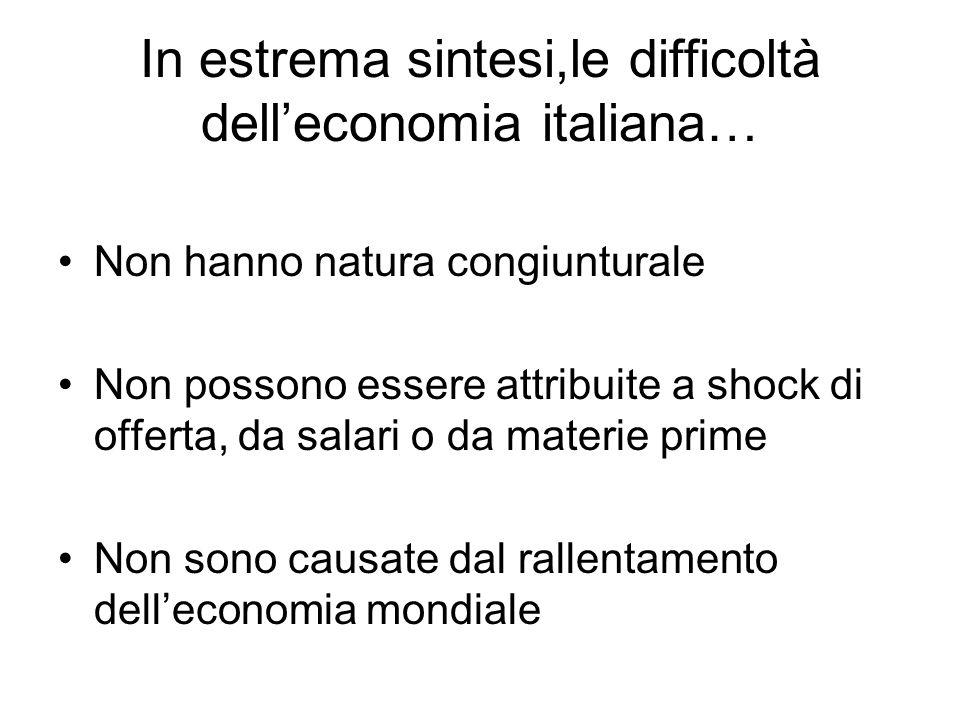 In estrema sintesi,le difficoltà dell'economia italiana…