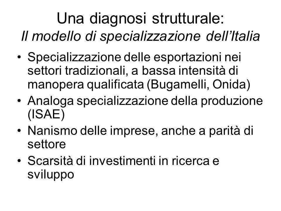 Una diagnosi strutturale: Il modello di specializzazione dell'Italia