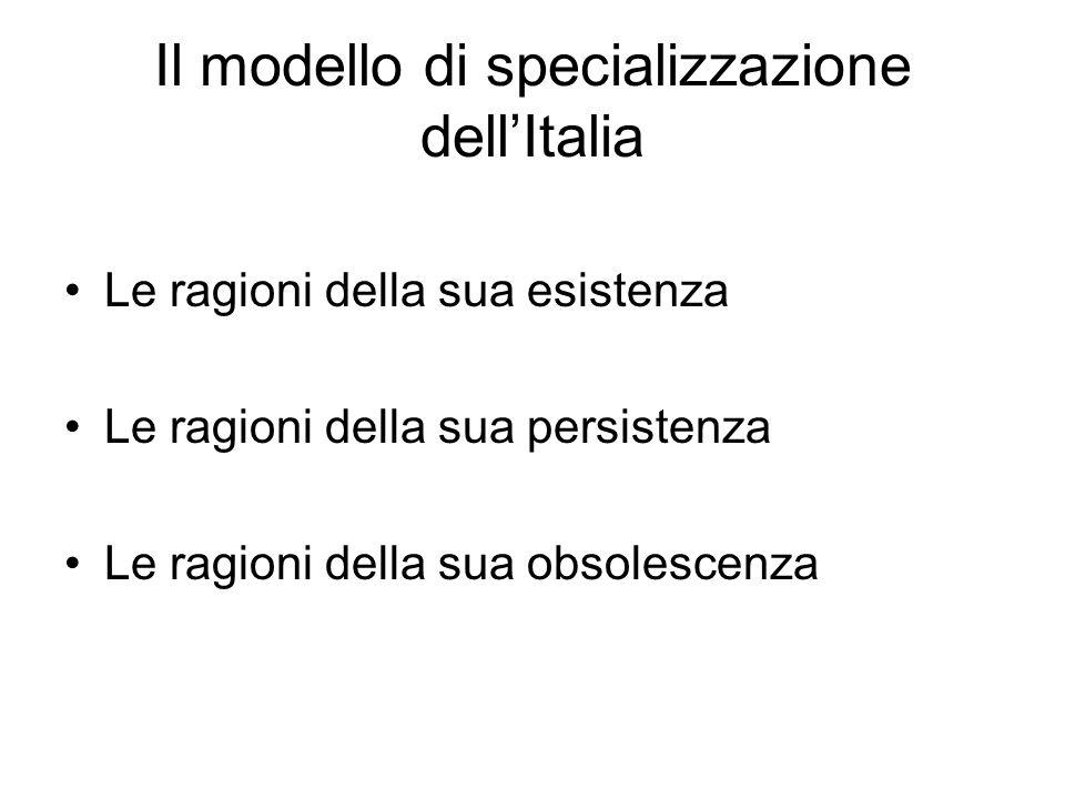 Il modello di specializzazione dell'Italia