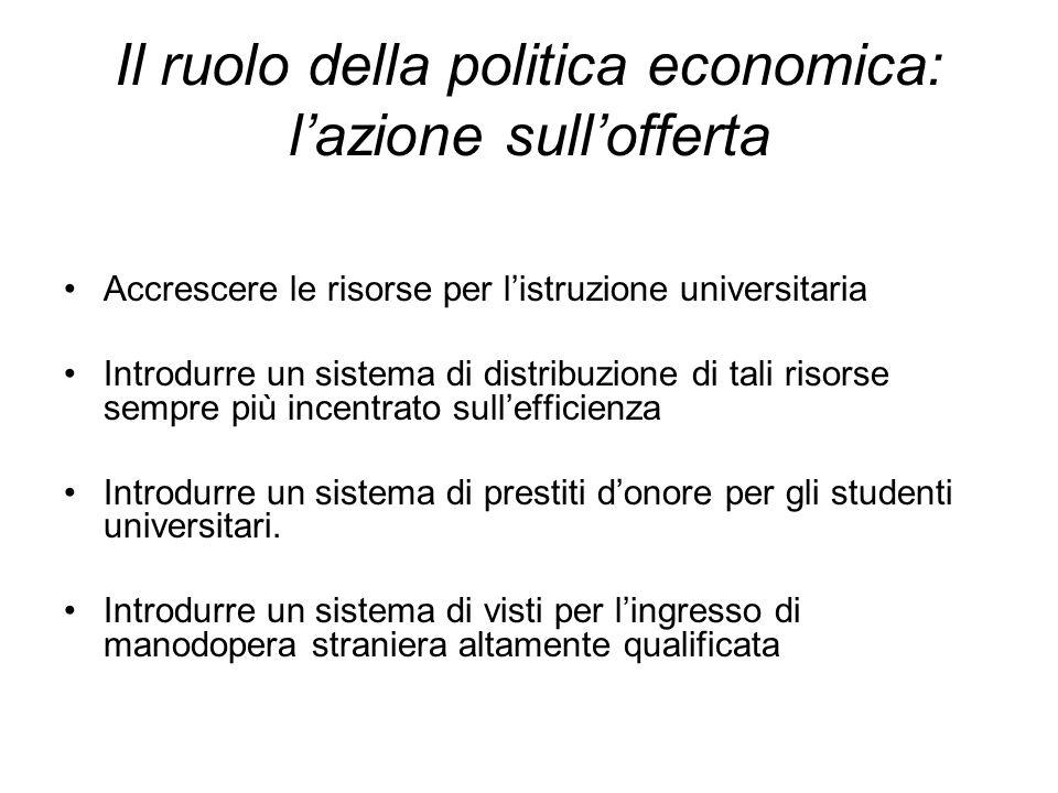 Il ruolo della politica economica: l'azione sull'offerta