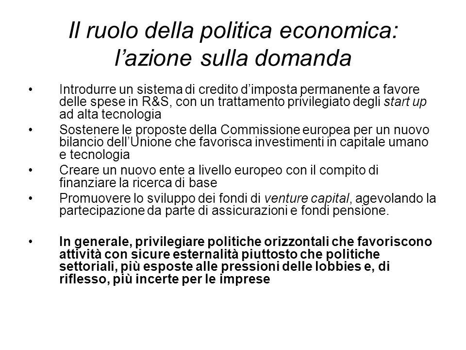 Il ruolo della politica economica: l'azione sulla domanda