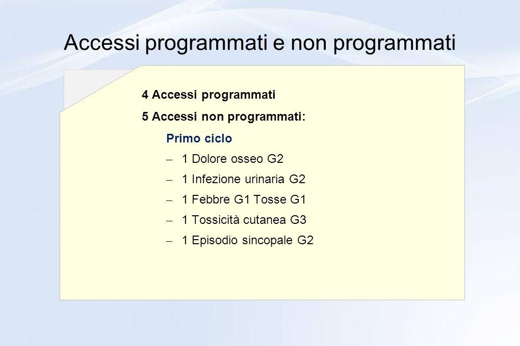 Accessi programmati e non programmati