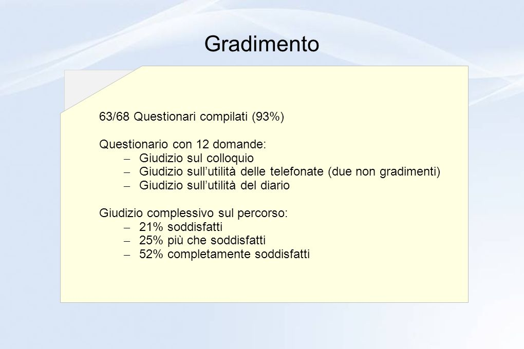 Gradimento 63/68 Questionari compilati (93%)