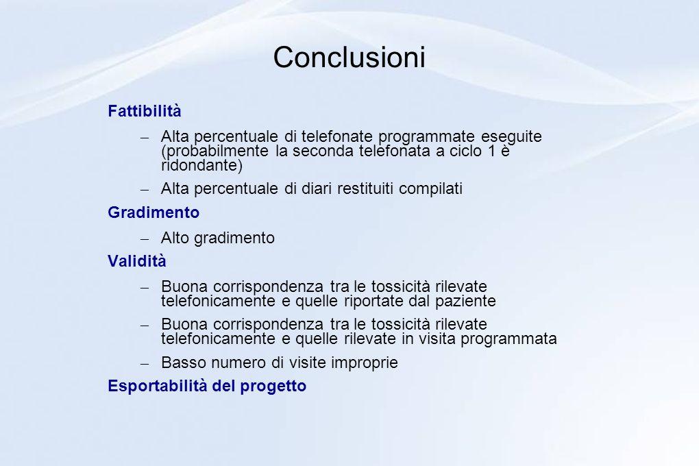 Conclusioni Fattibilità