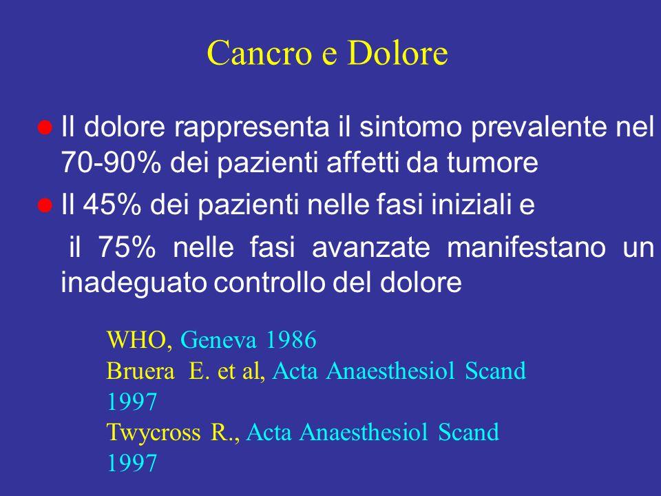 Cancro e DoloreIl dolore rappresenta il sintomo prevalente nel 70-90% dei pazienti affetti da tumore.