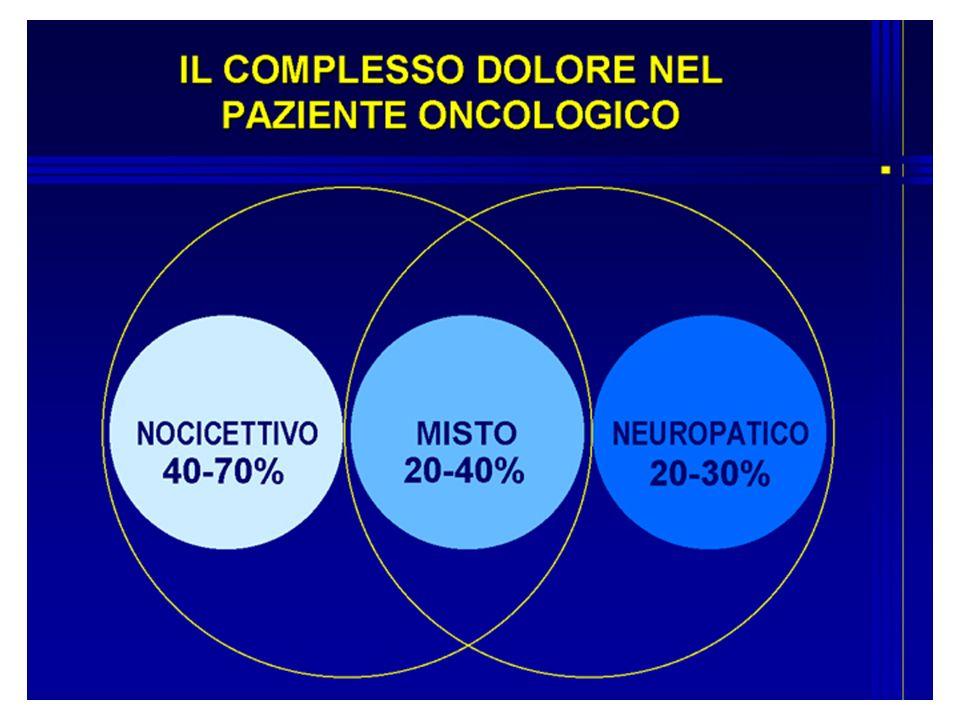 nel paz.oncologico