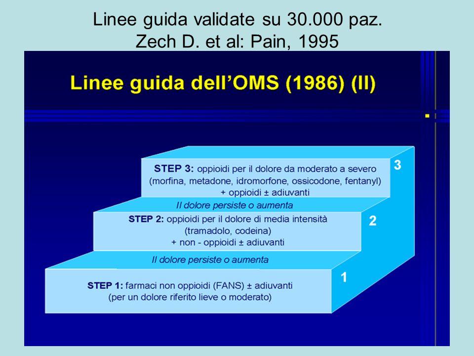 Linee guida validate su 30.000 paz. Zech D. et al: Pain, 1995
