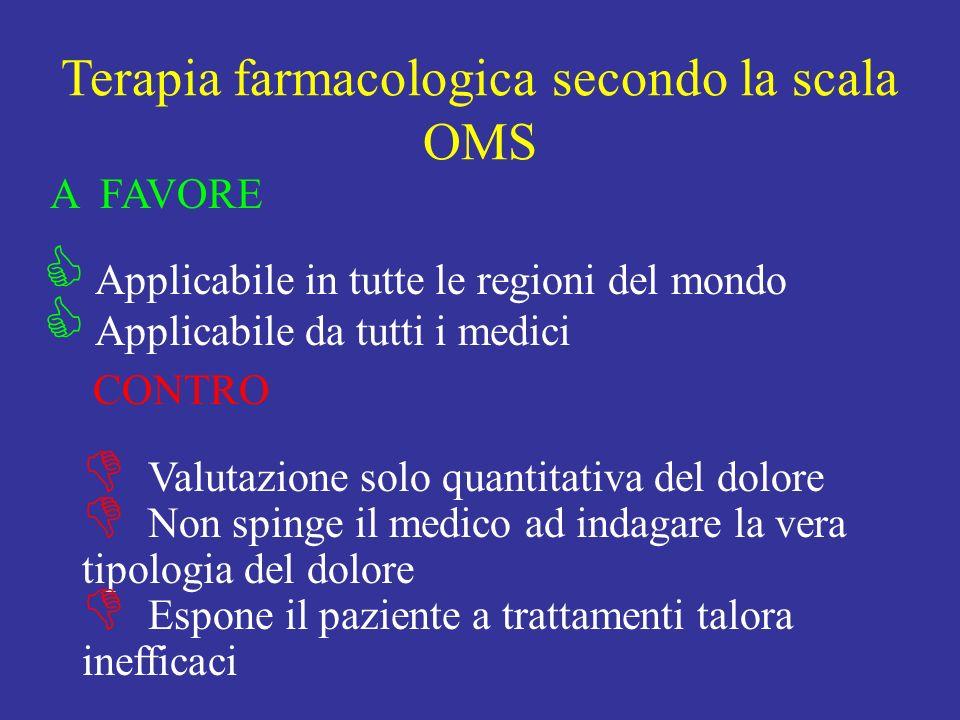 Terapia farmacologica secondo la scala OMS
