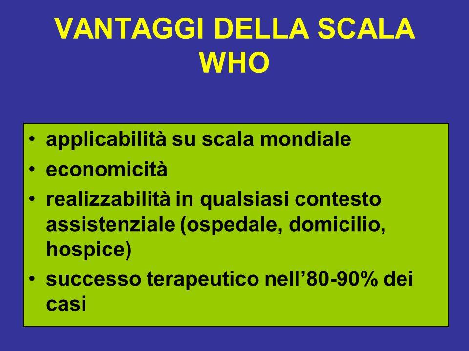 VANTAGGI DELLA SCALA WHO