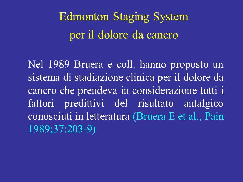 Edmonton Staging System per il dolore da cancro