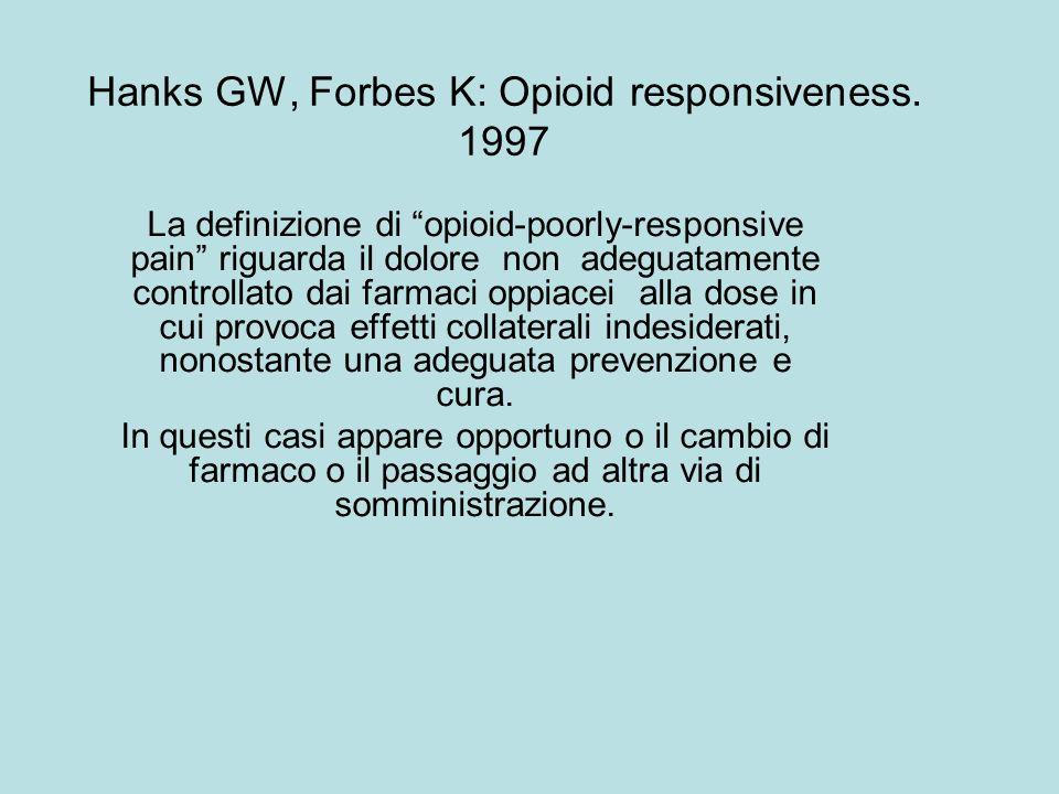 Hanks GW, Forbes K: Opioid responsiveness. 1997