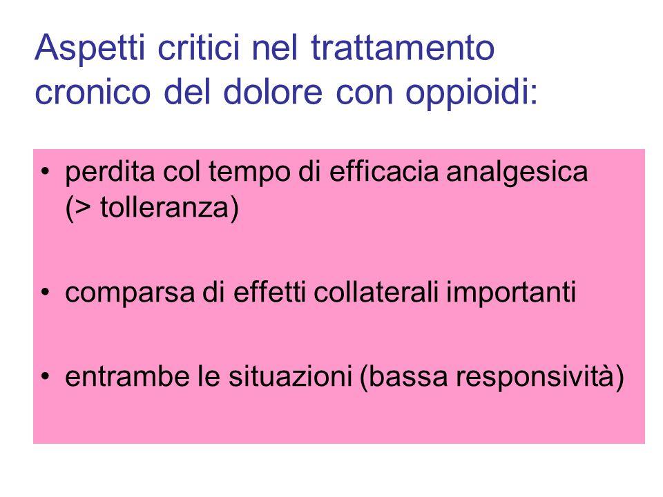 Aspetti critici nel trattamento cronico del dolore con oppioidi: