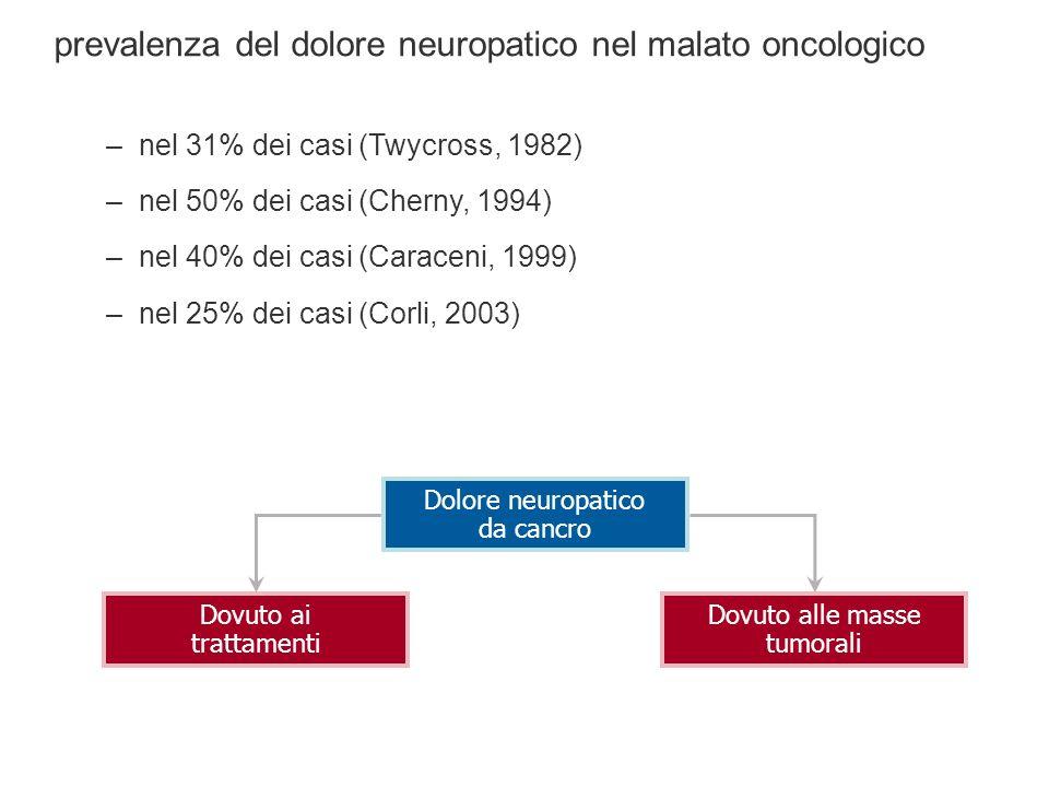 prevalenza del dolore neuropatico nel malato oncologico