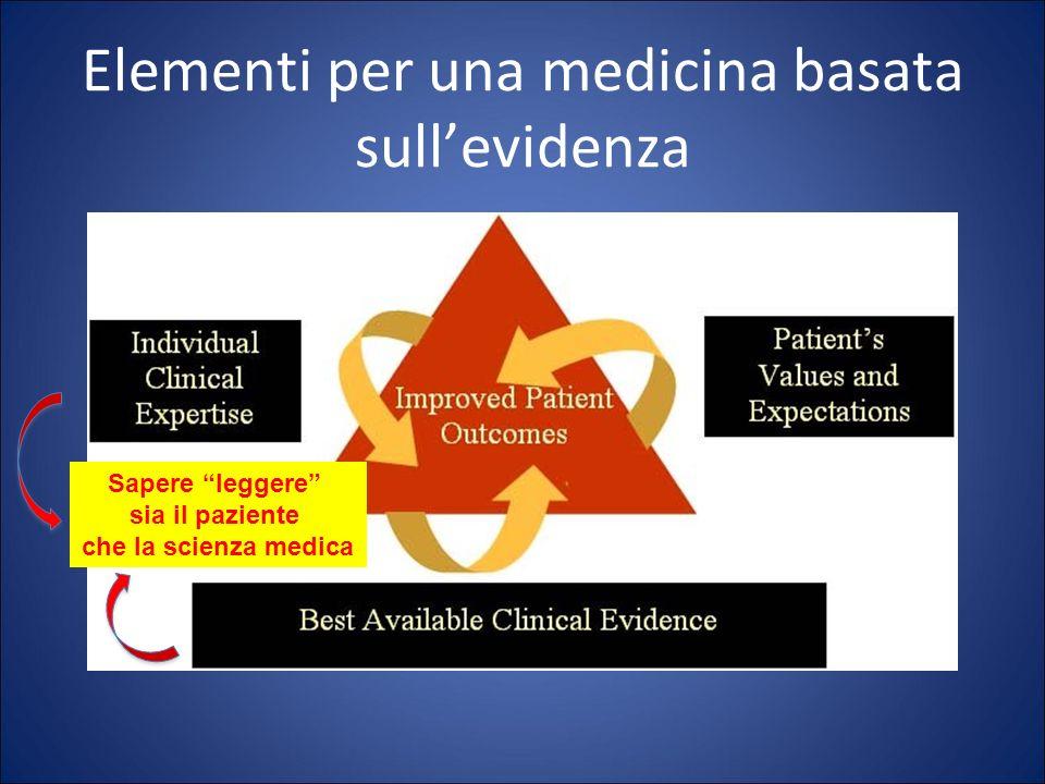 Elementi per una medicina basata sull'evidenza
