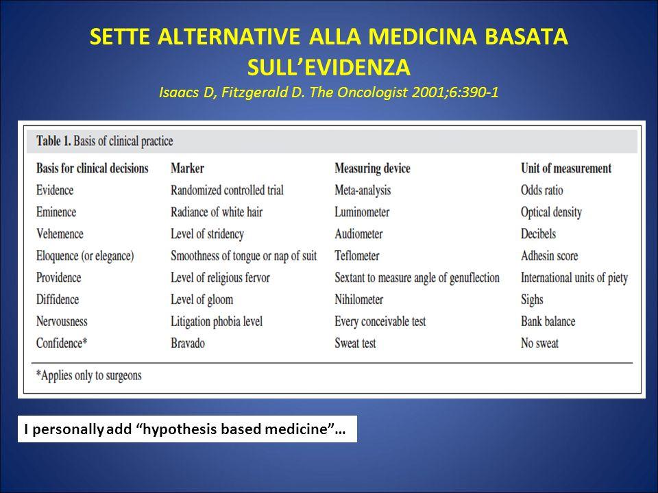 SETTE ALTERNATIVE ALLA MEDICINA BASATA SULL'EVIDENZA Isaacs D, Fitzgerald D. The Oncologist 2001;6:390-1