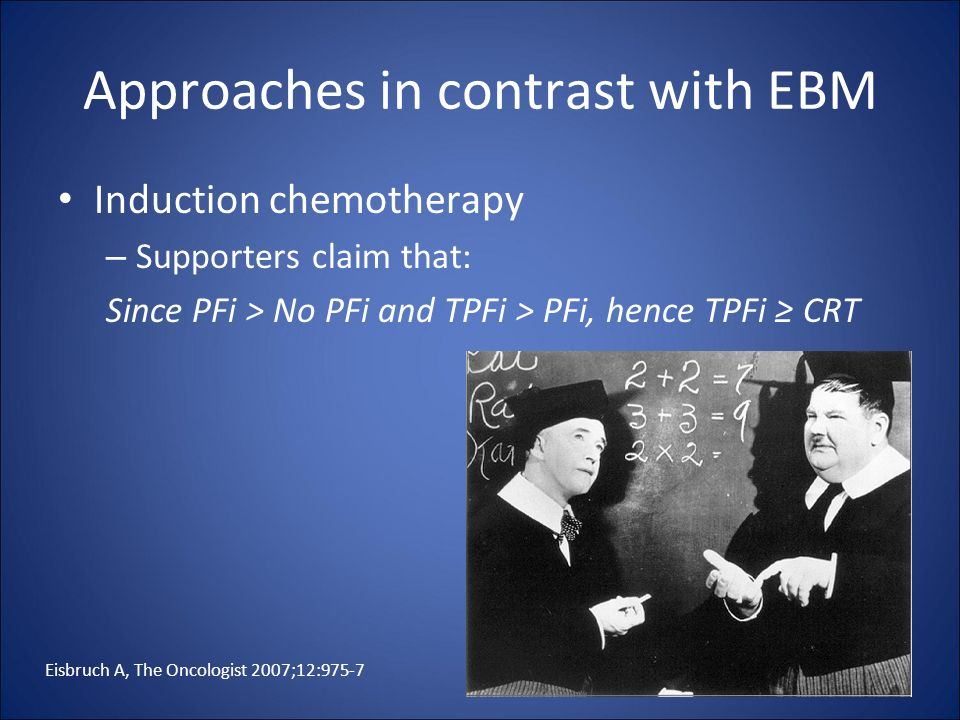 Approaches in contrast with EBM