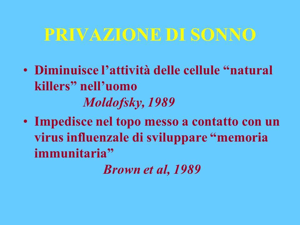 PRIVAZIONE DI SONNO Diminuisce l'attività delle cellule natural killers nell'uomo Moldofsky, 1989.