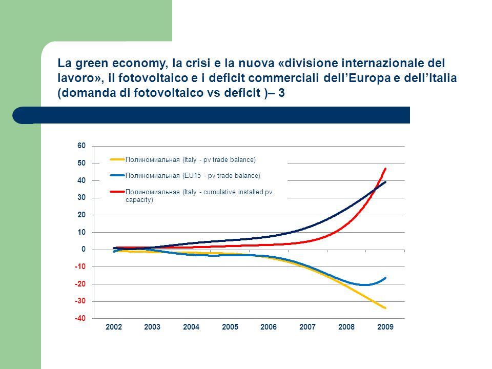 La green economy, la crisi e la nuova «divisione internazionale del lavoro», il fotovoltaico e i deficit commerciali dell'Europa e dell'Italia (domanda di fotovoltaico vs deficit )– 3