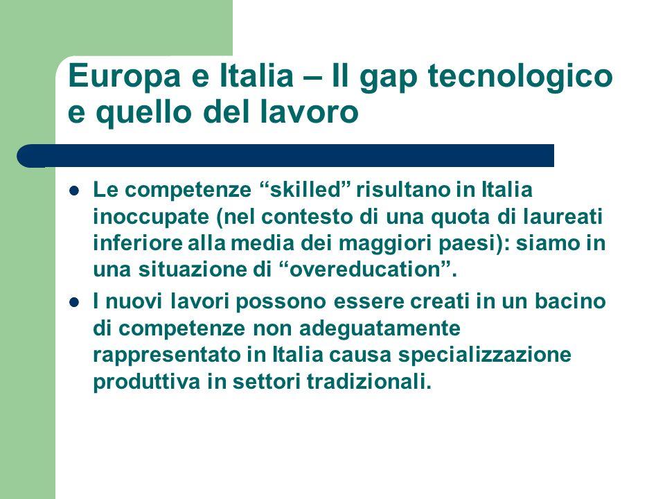 Europa e Italia – Il gap tecnologico e quello del lavoro
