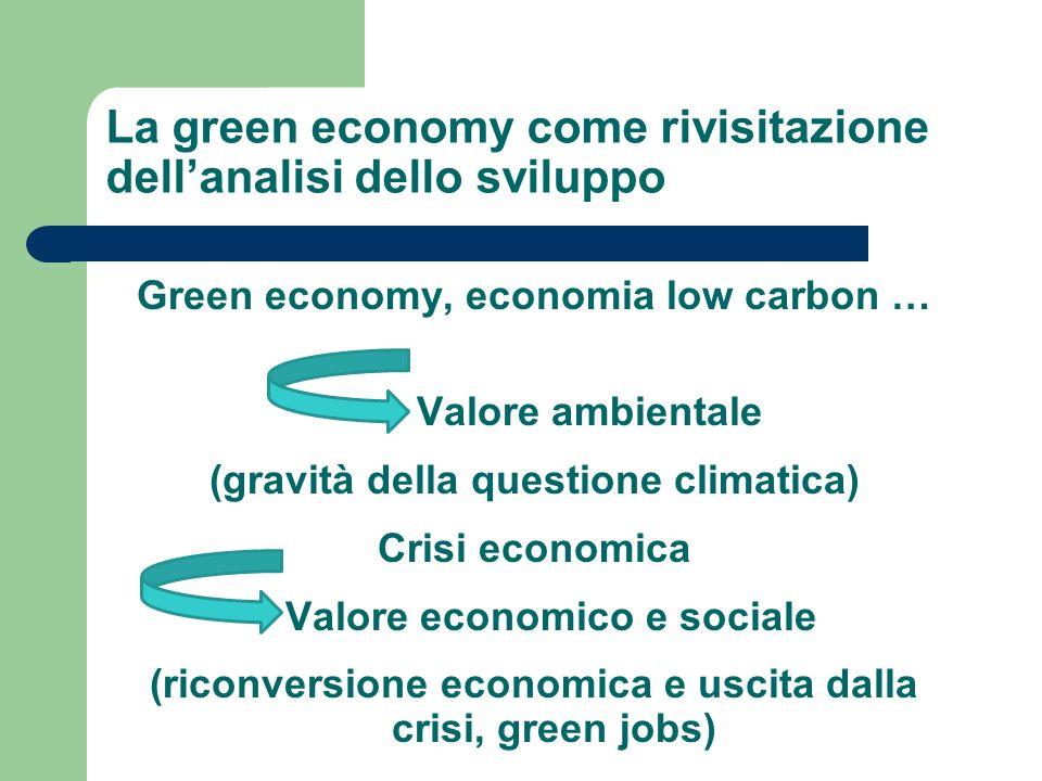 La green economy come rivisitazione dell'analisi dello sviluppo