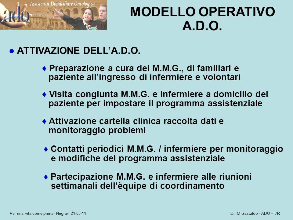 MODELLO OPERATIVO A.D.O. ● ATTIVAZIONE DELL'A.D.O.