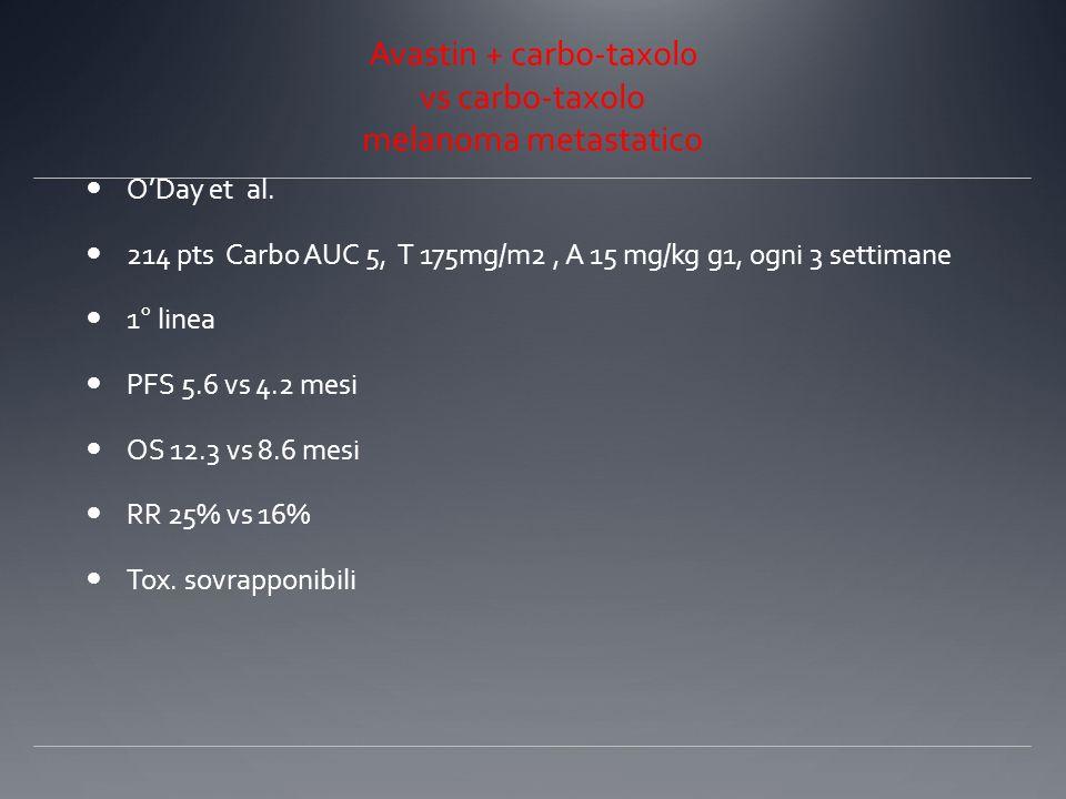 Avastin + carbo-taxol0 vs carbo-taxolo melanoma metastatico