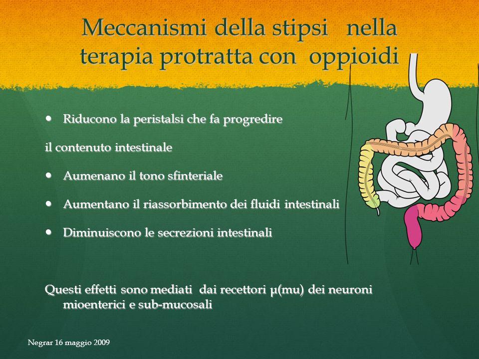 Meccanismi della stipsi nella terapia protratta con oppioidi