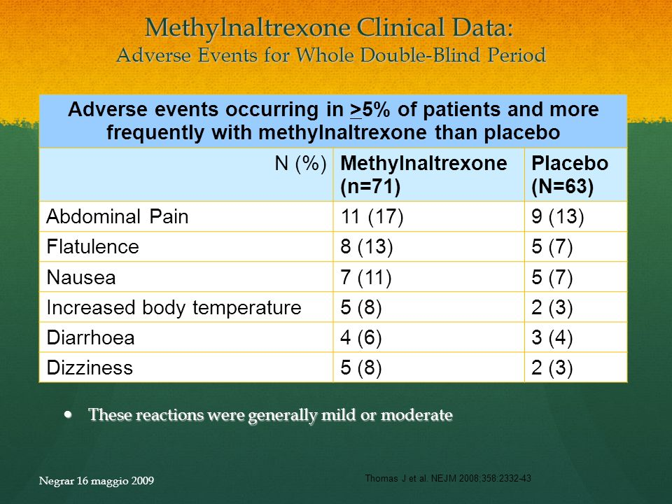 Methylnaltrexone Clinical Data: Adverse Events for Whole Double-Blind Period