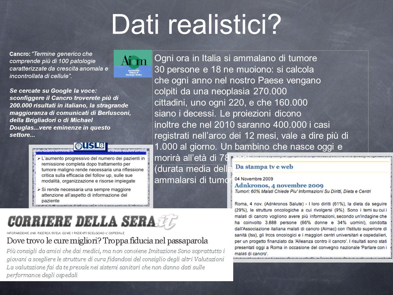 Dati realistici Ogni ora in Italia si ammalano di tumore