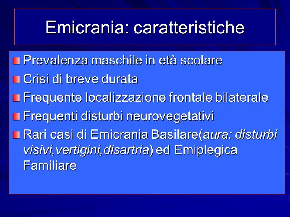 Emicrania: caratteristiche