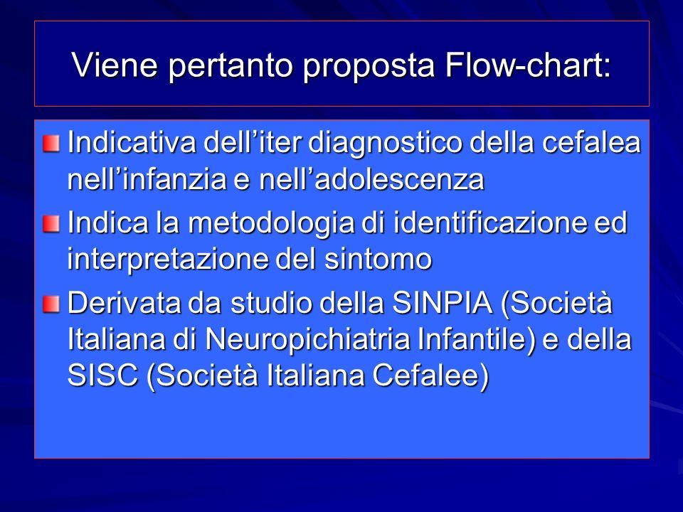 Viene pertanto proposta Flow-chart: