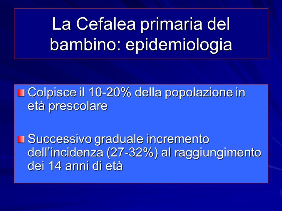 La Cefalea primaria del bambino: epidemiologia