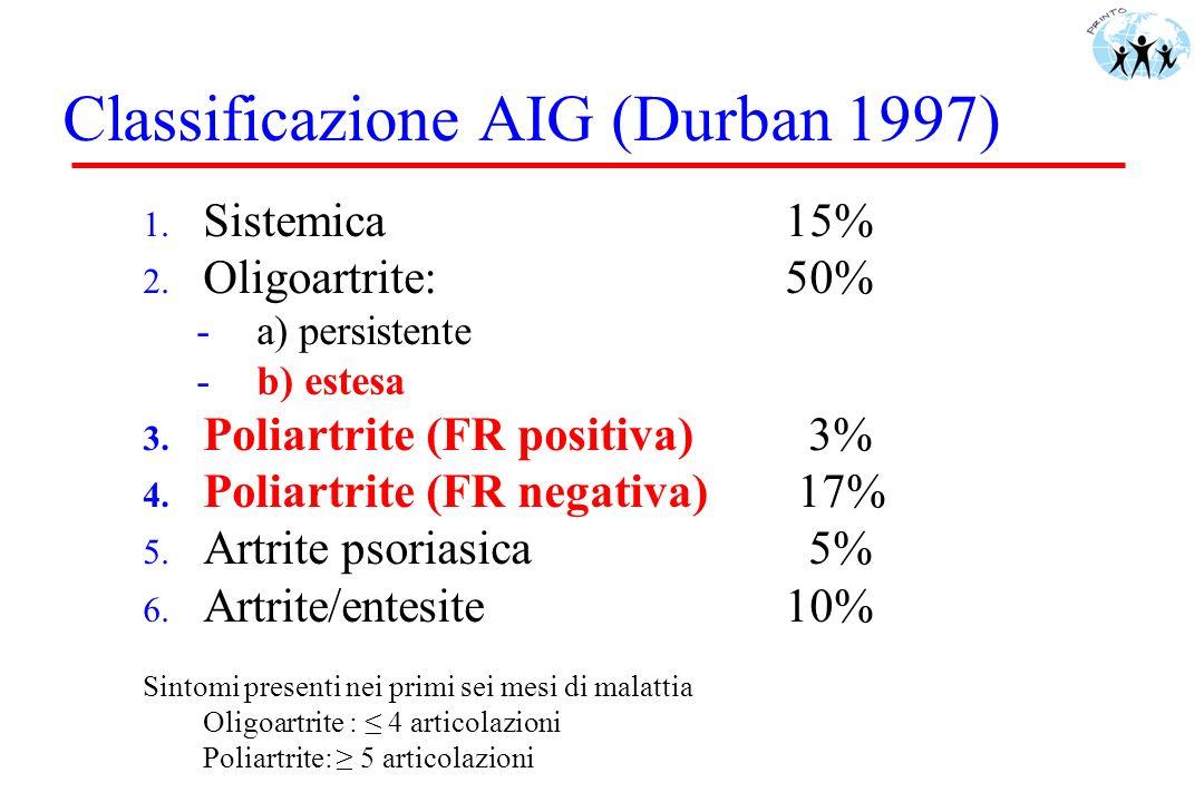 Classificazione AIG (Durban 1997)