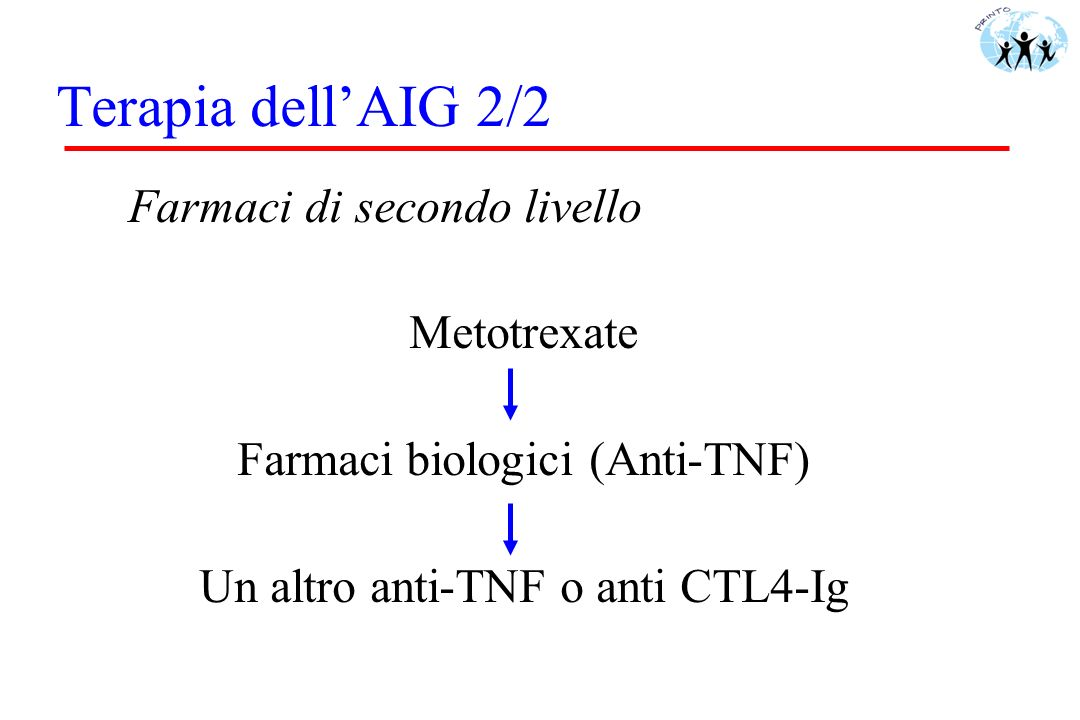Terapia dell'AIG 2/2 Farmaci di secondo livello Metotrexate