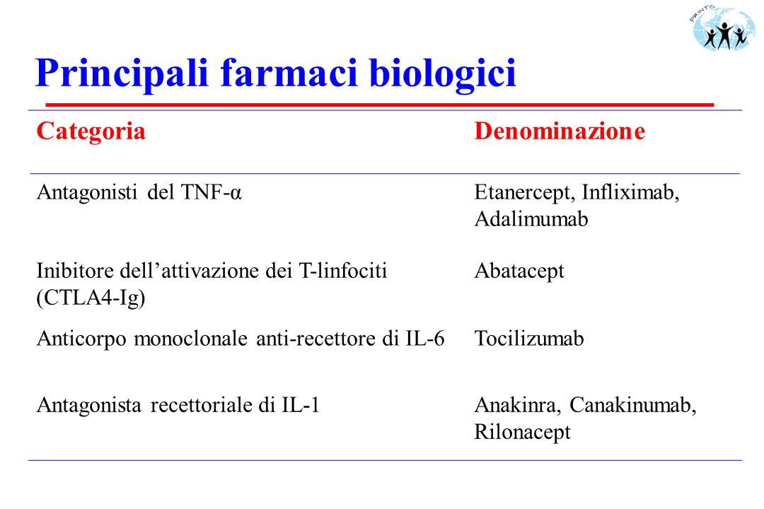 Principali farmaci biologici