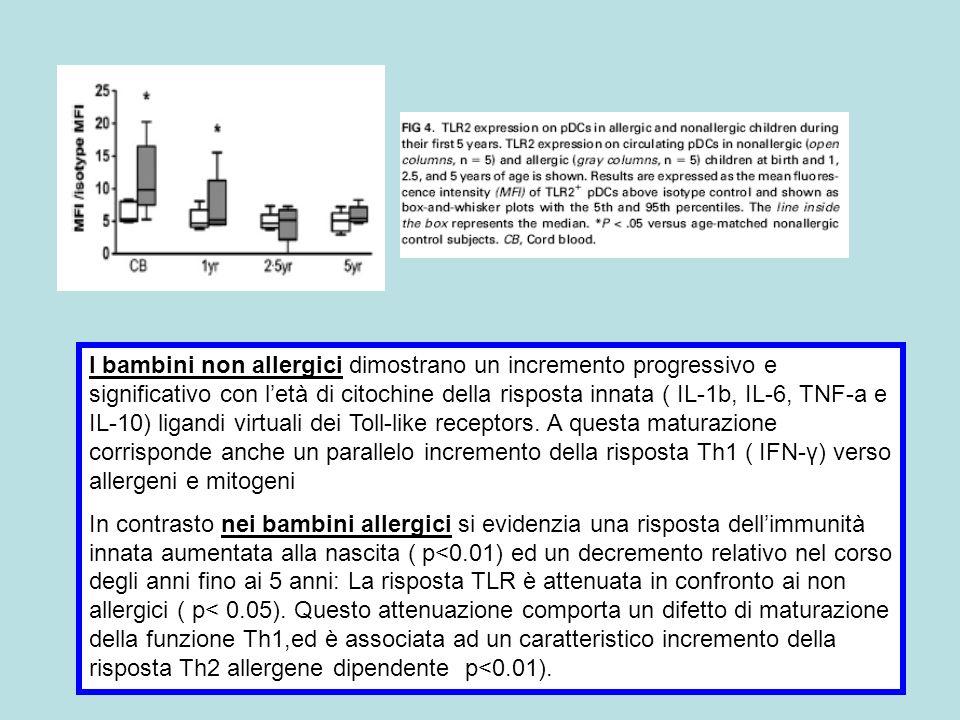 I bambini non allergici dimostrano un incremento progressivo e significativo con l'età di citochine della risposta innata ( IL-1b, IL-6, TNF-a e IL-10) ligandi virtuali dei Toll-like receptors. A questa maturazione corrisponde anche un parallelo incremento della risposta Th1 ( IFN-γ) verso allergeni e mitogeni