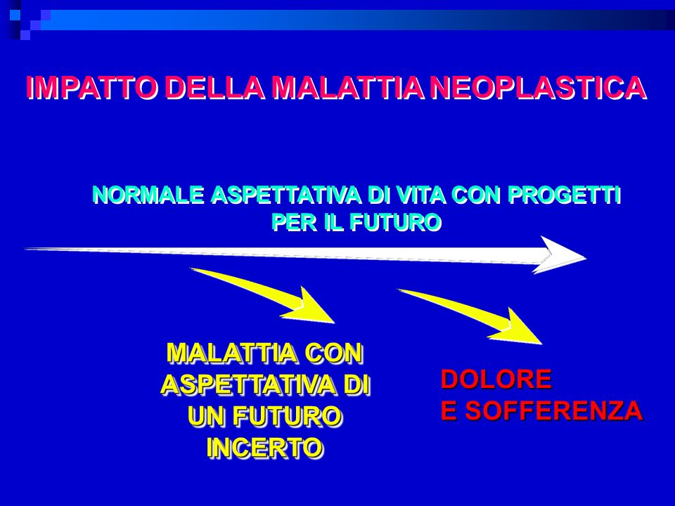 IMPATTO DELLA MALATTIA NEOPLASTICA