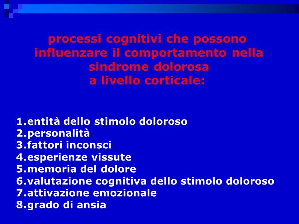 processi cognitivi che possono influenzare il comportamento nella sindrome dolorosa