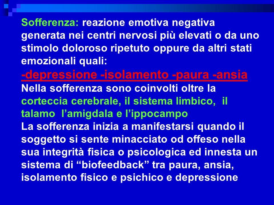 -depressione -isolamento -paura -ansia