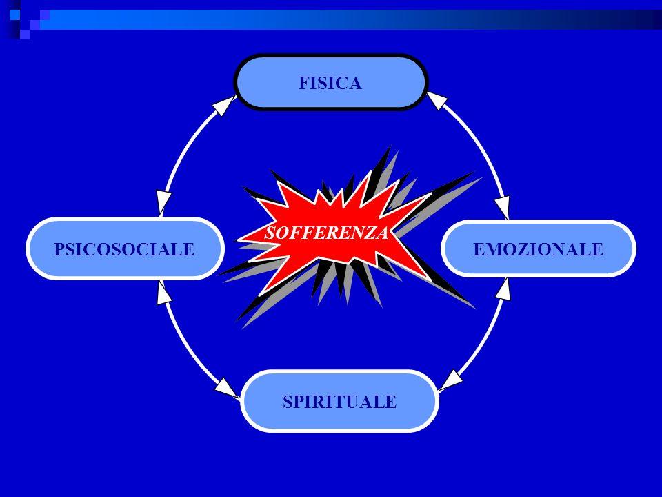 FISICA PSICOSOCIALE SOFFERENZA EMOZIONALE SPIRITUALE