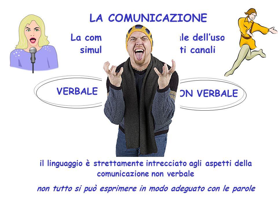 LA COMUNICAZIONE La comunicazione si avvale dell'uso