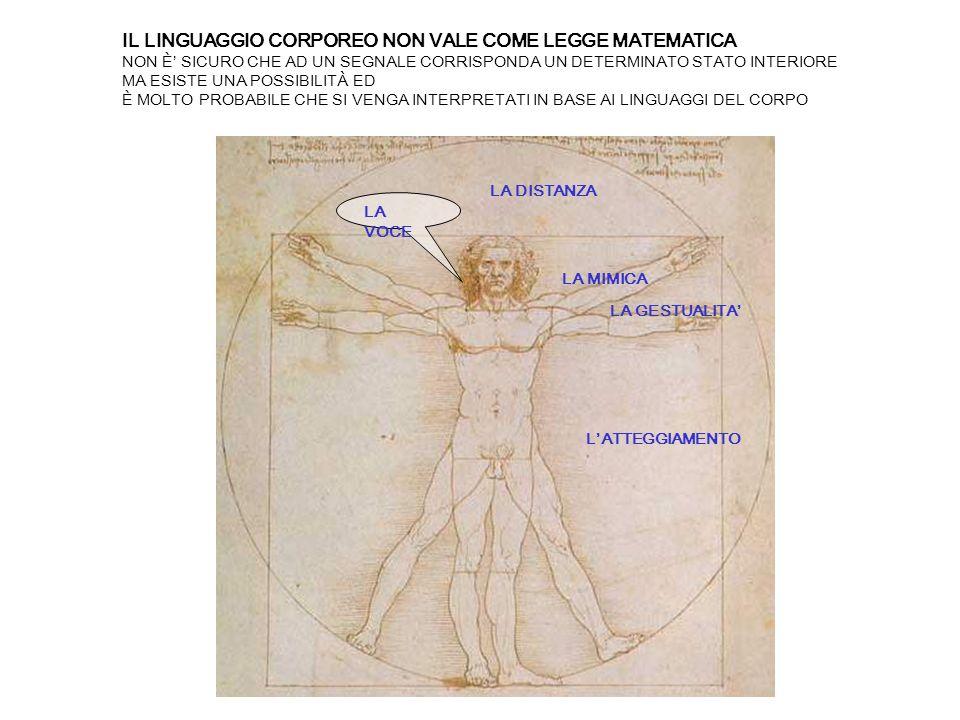 IL LINGUAGGIO CORPOREO NON VALE COME LEGGE MATEMATICA