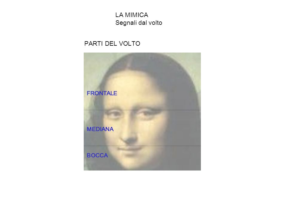 LA MIMICA Segnali dal volto PARTI DEL VOLTO FRONTALE MEDIANA BOCCA