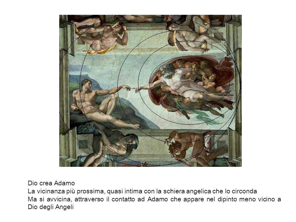 Dio crea Adamo La vicinanza più prossima, quasi intima con la schiera angelica che lo circonda.